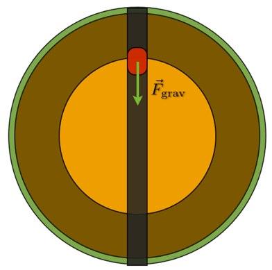 tunnel-earth