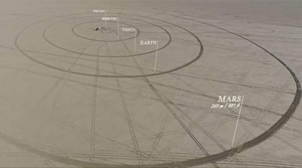 suncev sistem model